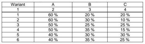 System rozliczania kosztów centralnego ogrzewania